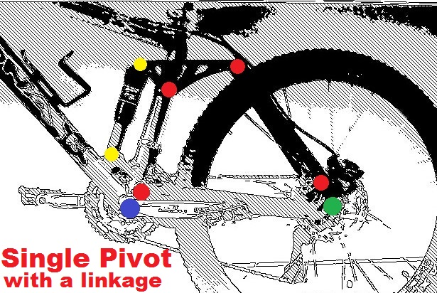 Single Pivot with Linkage